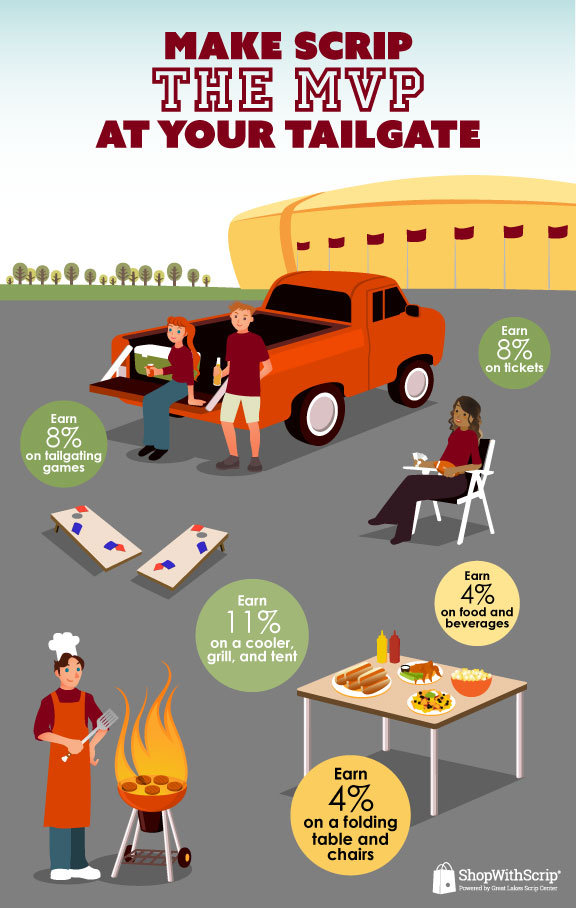 Infographic about how much money you could earn at a tailgate